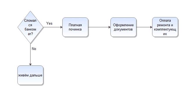 Сайт Валерия Ковальчука